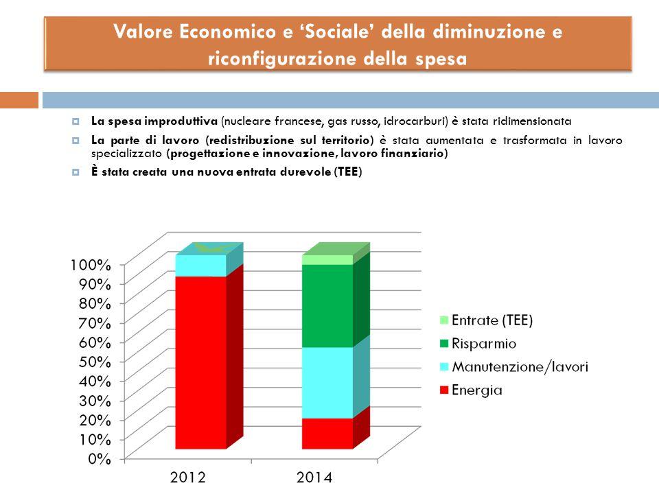 Valore Economico e 'Sociale' della diminuzione e riconfigurazione della spesa