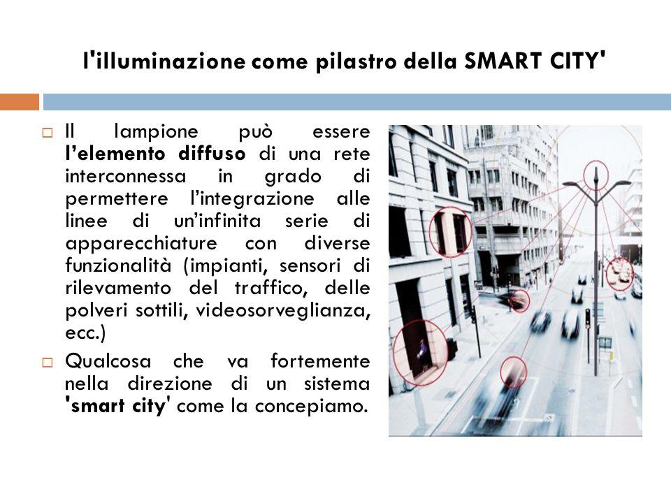 l illuminazione come pilastro della SMART CITY