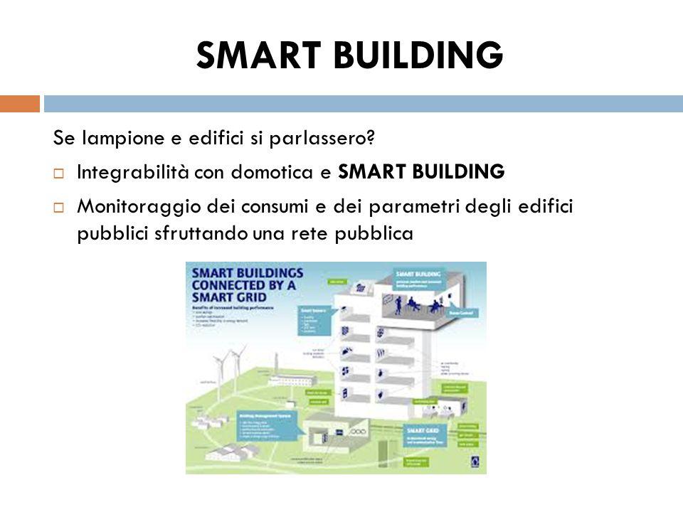 SMART BUILDING Se lampione e edifici si parlassero
