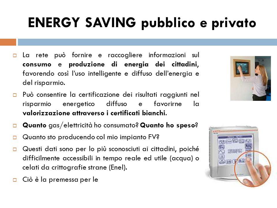 ENERGY SAVING pubblico e privato