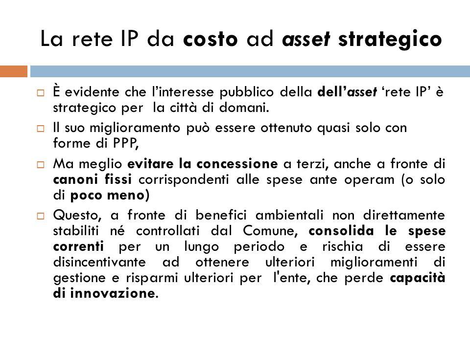 La rete IP da costo ad asset strategico