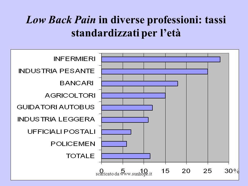 Low Back Pain in diverse professioni: tassi standardizzati per l'età