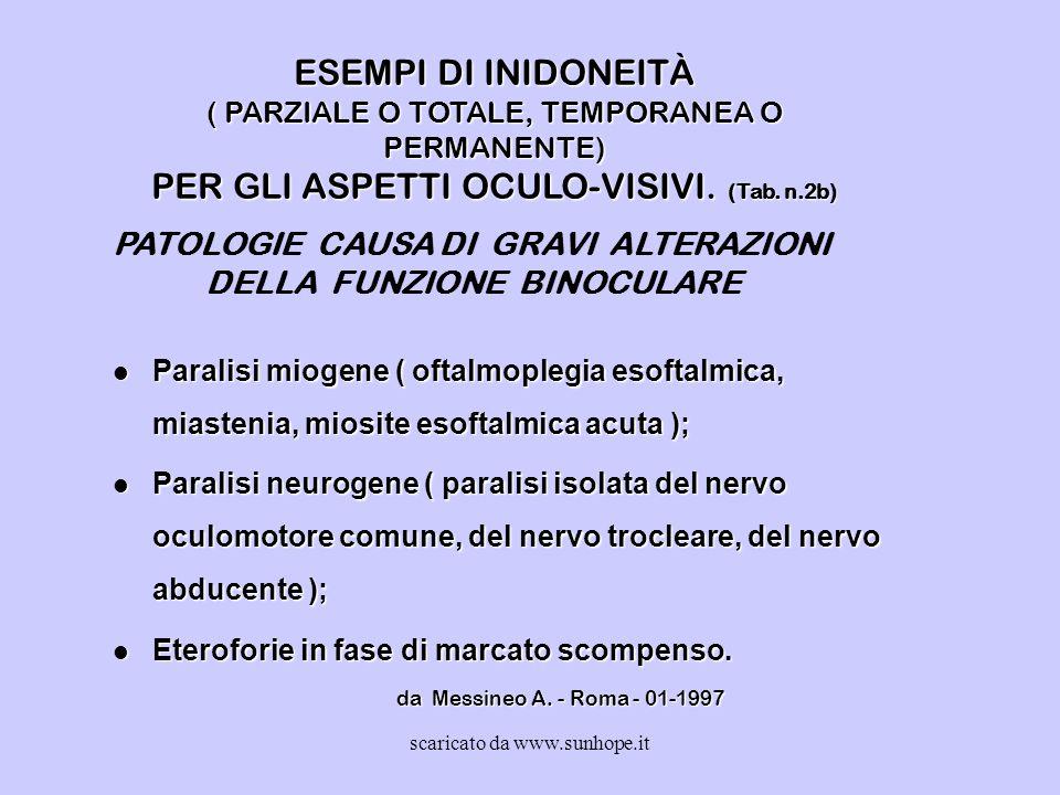 PATOLOGIE CAUSA DI GRAVI ALTERAZIONI DELLA FUNZIONE BINOCULARE