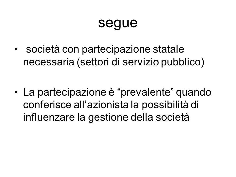 segue società con partecipazione statale necessaria (settori di servizio pubblico)