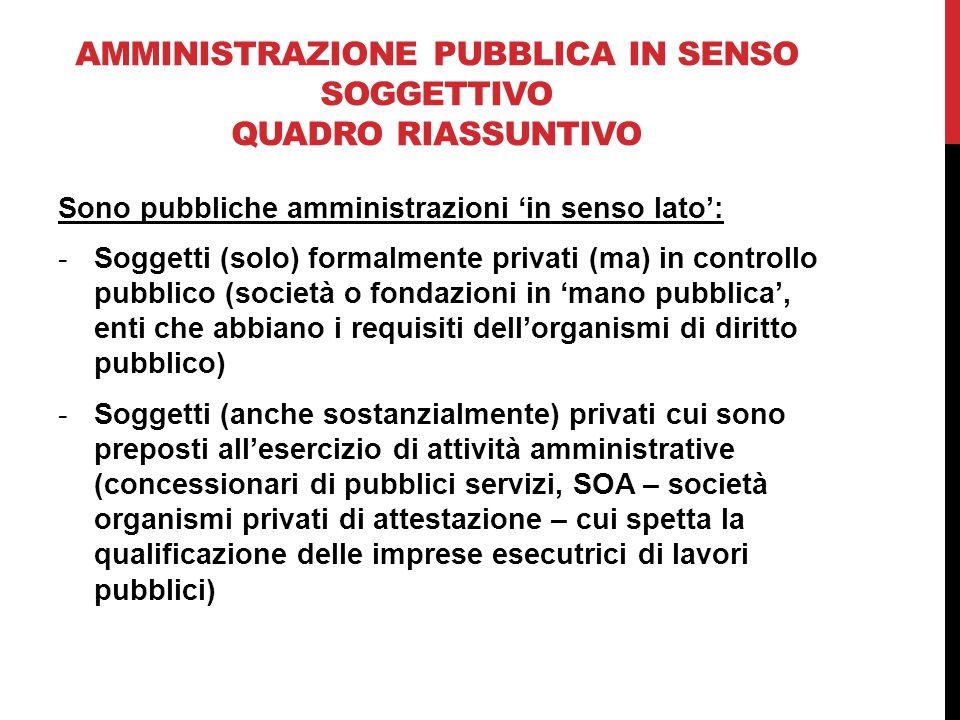 Amministrazione pubblica in senso soggettivo Quadro riassuntivo