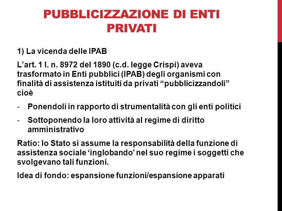Pubblicizzazione di enti privati