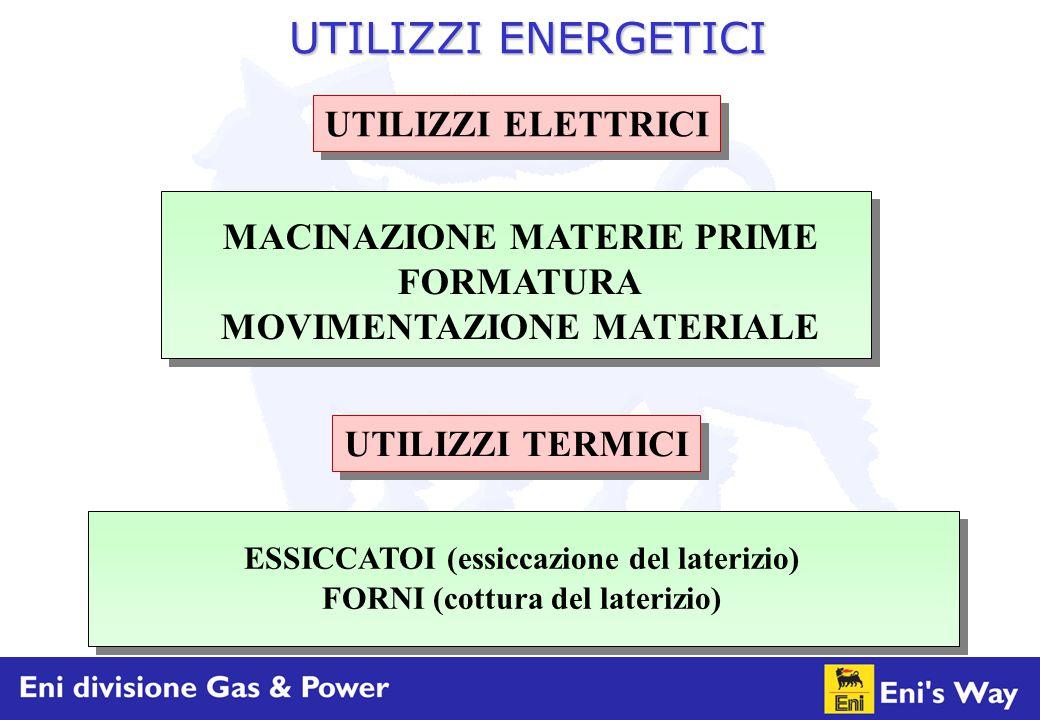 UTILIZZI ENERGETICI UTILIZZI ELETTRICI MACINAZIONE MATERIE PRIME