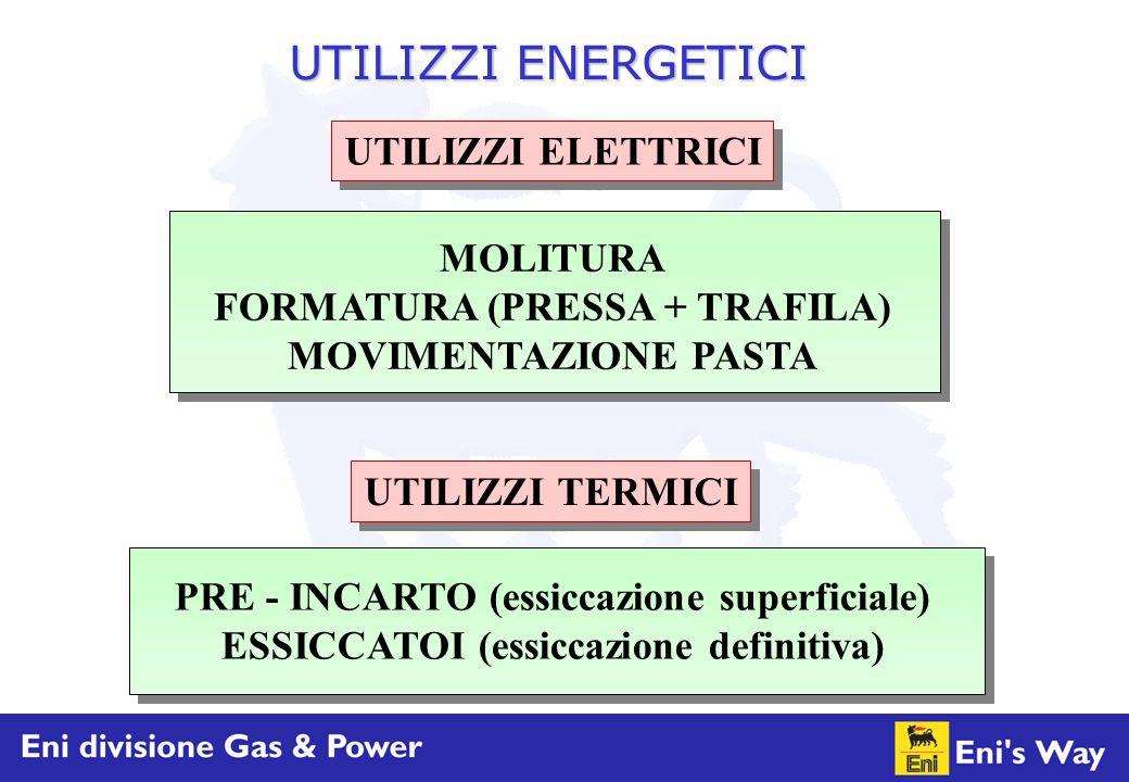 UTILIZZI ENERGETICI UTILIZZI ELETTRICI MOLITURA