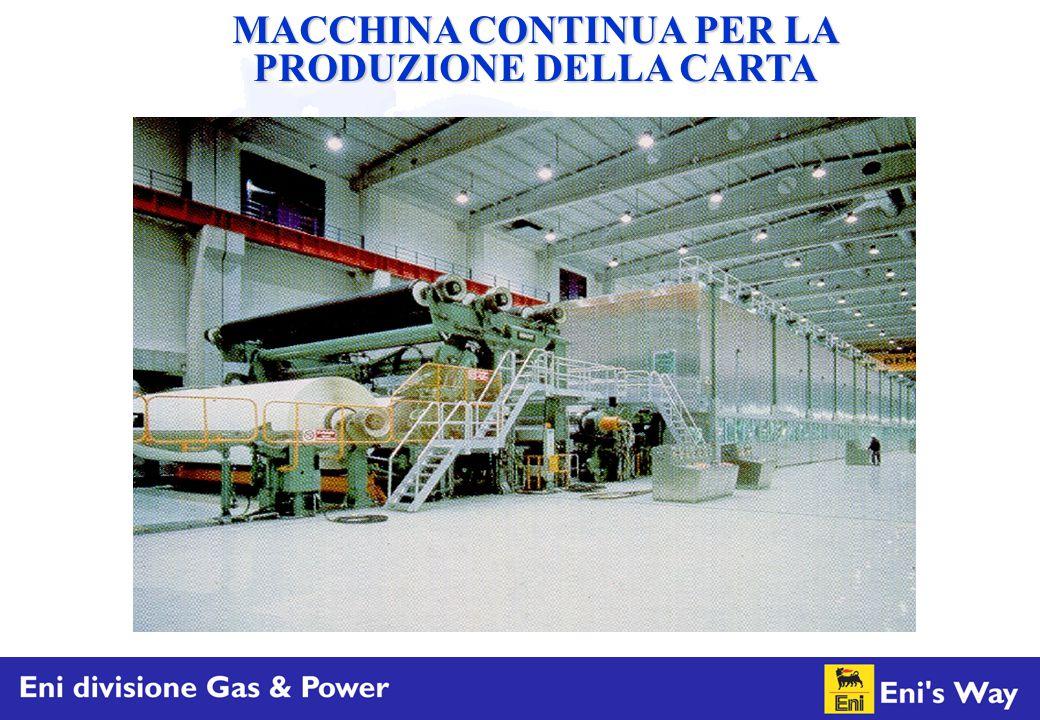 Nel settore industriale ppt scaricare - Macchina per decorare carta ...