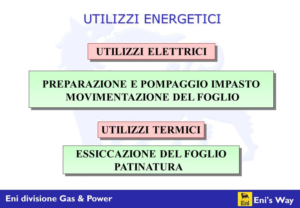 UTILIZZI ENERGETICI UTILIZZI ELETTRICI
