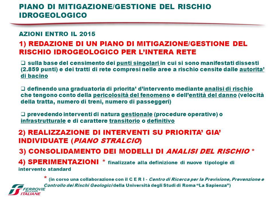 PIANO DI MITIGAZIONE/GESTIONE DEL RISCHIO IDROGEOLOGICO