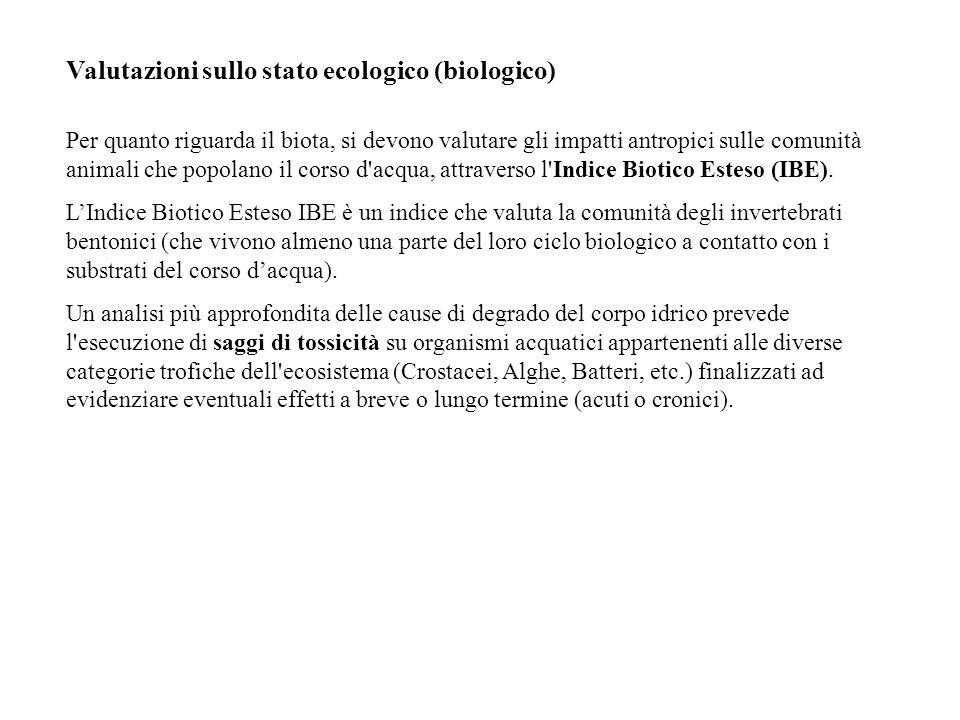 Valutazioni sullo stato ecologico (biologico)