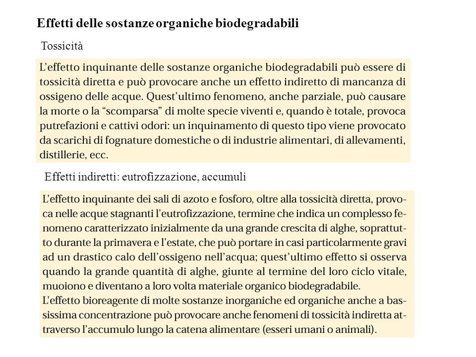Effetti delle sostanze organiche biodegradabili