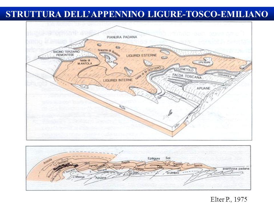 STRUTTURA DELL'APPENNINO LIGURE-TOSCO-EMILIANO