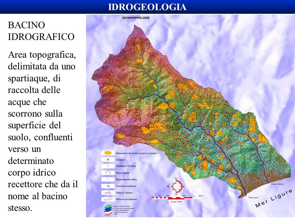 IDROGEOLOGIA BACINO IDROGRAFICO.