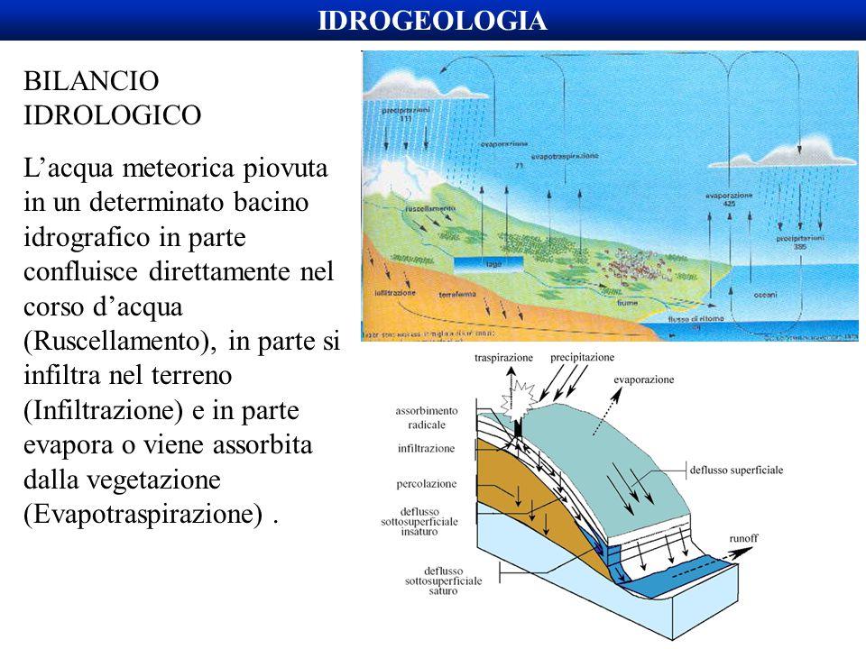 IDROGEOLOGIA BILANCIO IDROLOGICO.