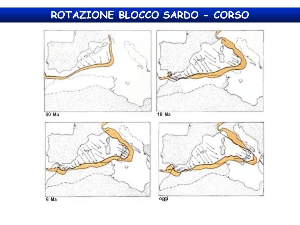 ROTAZIONE BLOCCO SARDO - CORSO