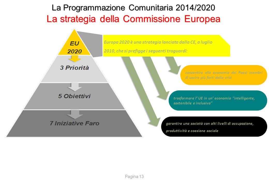 La Programmazione Comunitaria 2014/2020 La strategia della Commissione Europea