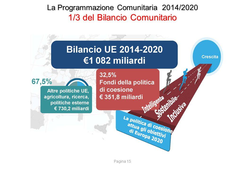La Programmazione Comunitaria 2014/2020 La classificazione delle Regioni in Italia