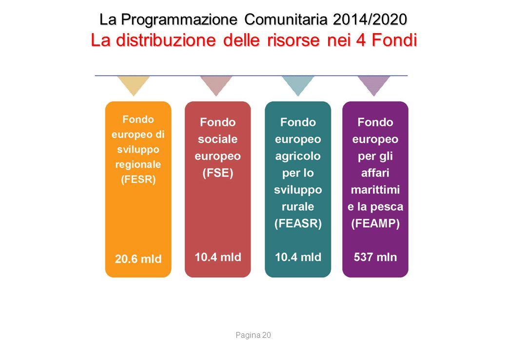 La Programmazione Comunitaria 2014/2020 Programmi regionali e nazionali FESR e FSE