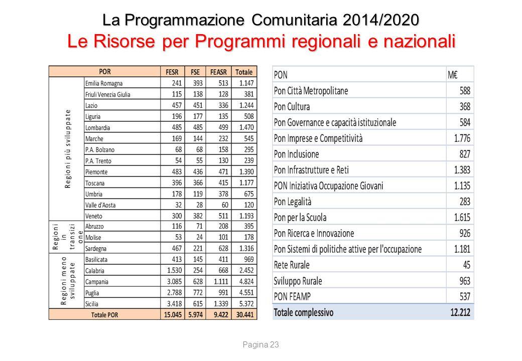 La Programmazione Comunitaria 2014/2020 Risultati Attesi e Azioni