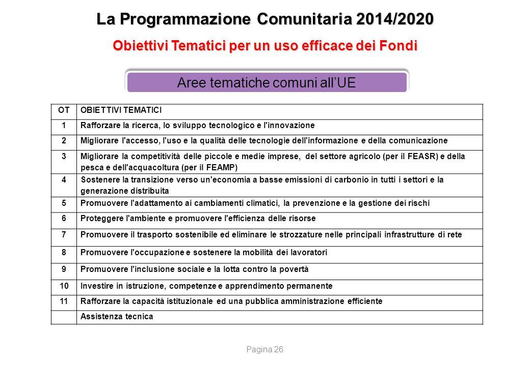 La Programmazione Comunitaria 2014/2020 1