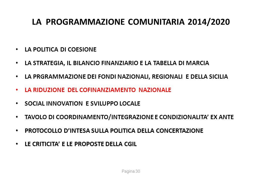 La Programmazione Comunitaria 2014/2020 La riduzione del cofinanziamento nazionale