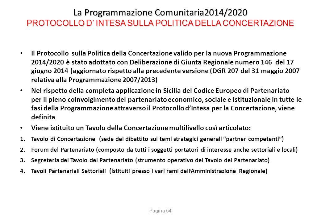 La Programmazione Comunitaria2014/2020 LA RAPPRESENTANZA DEL TAVOLO DEL PARTENARIATO
