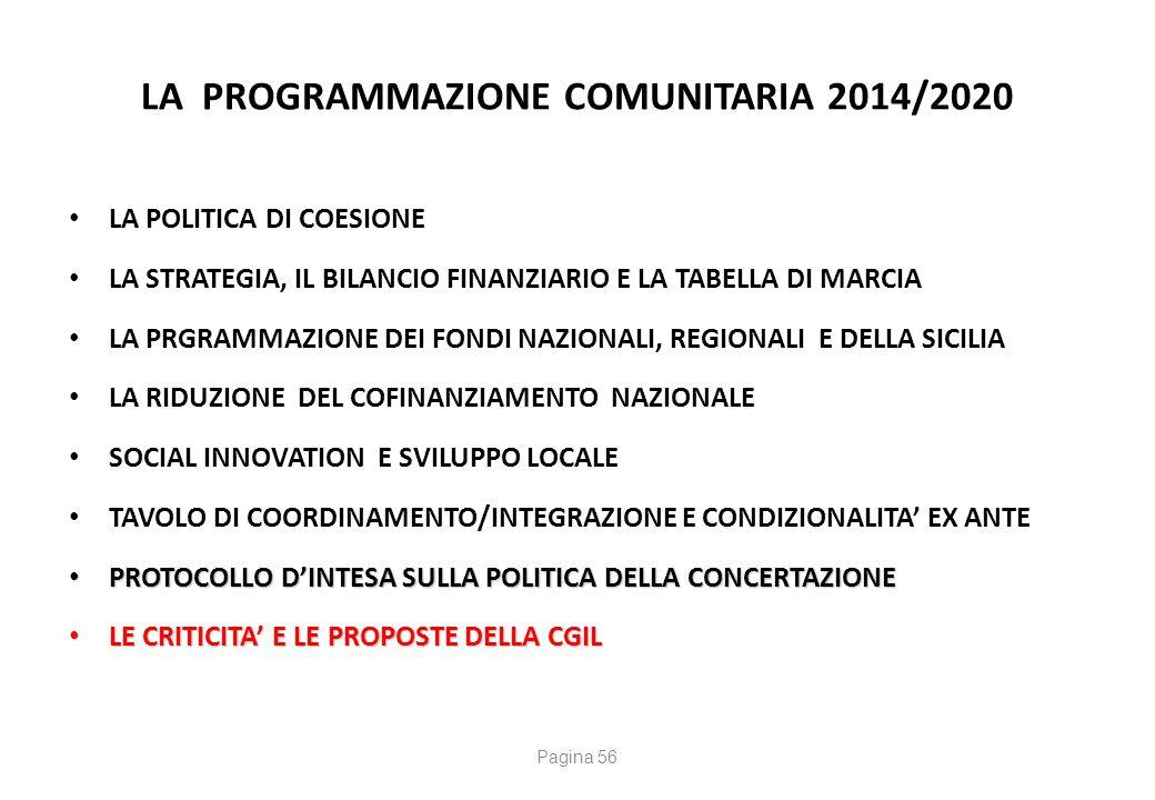 La Programmazione Comunitaria2014/2020 CRITICITA' DEL PASSATO … (2007/2013)