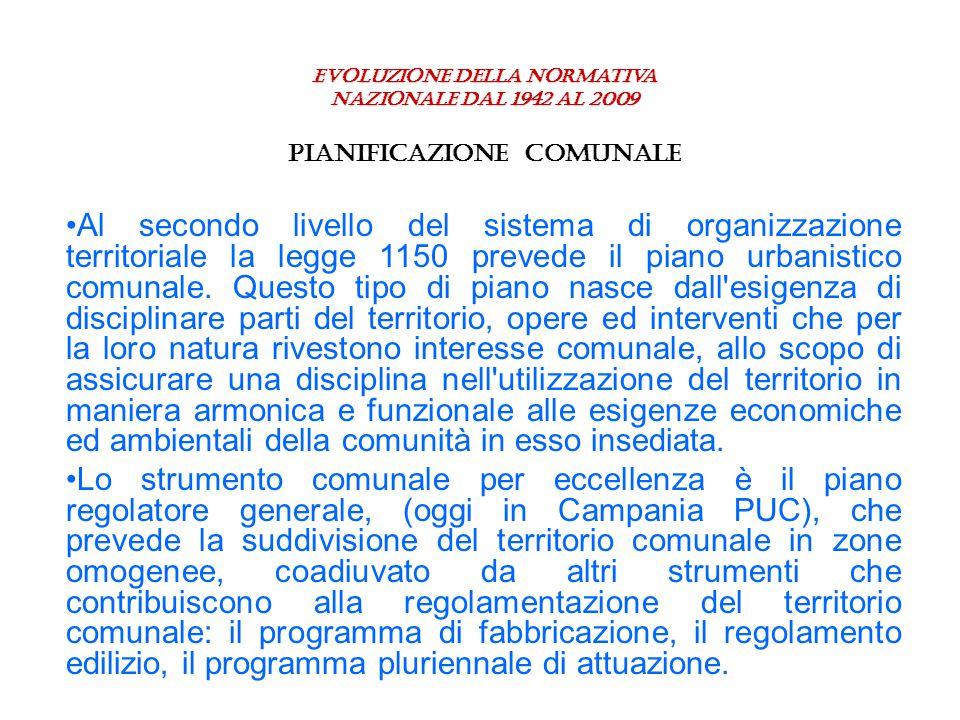 Evoluzione della normativa PIANIFICAZIONE COMUNALE