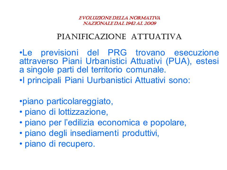 Evoluzione della normativa PIANIFICAZIONE ATTUATIVA