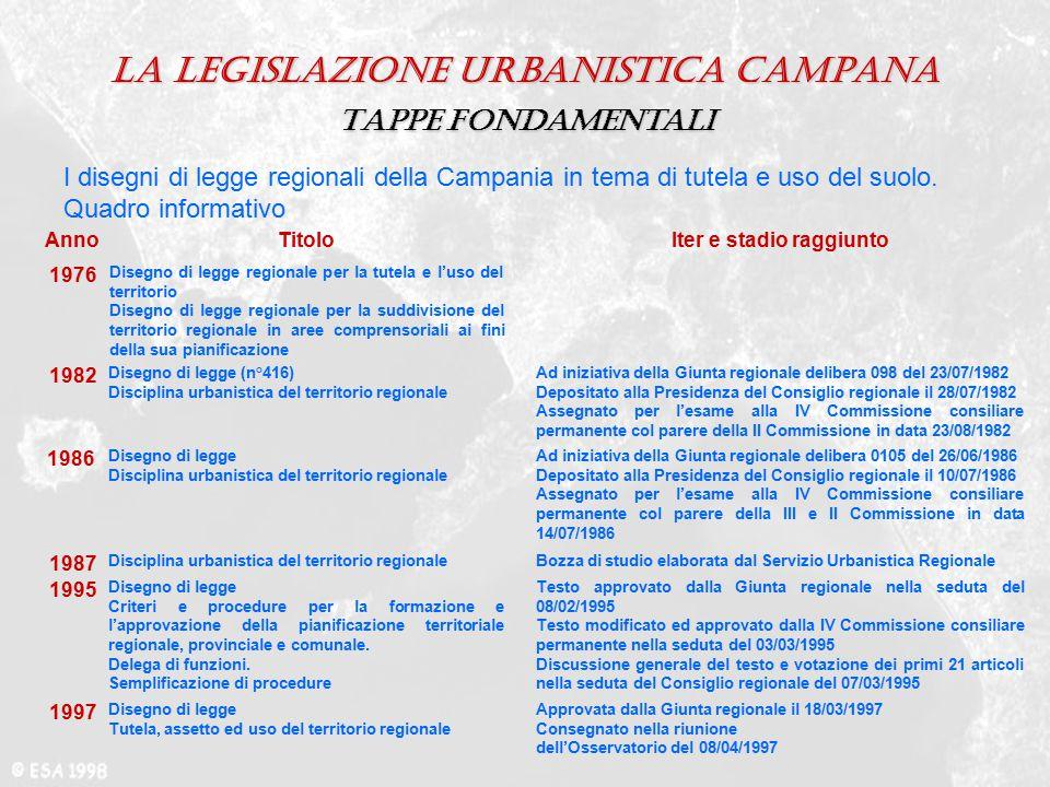La legislazione urbanistica Campana Iter e stadio raggiunto