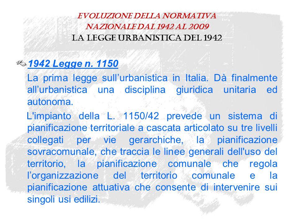 Evoluzione della normativa La legge urbanistica del 1942