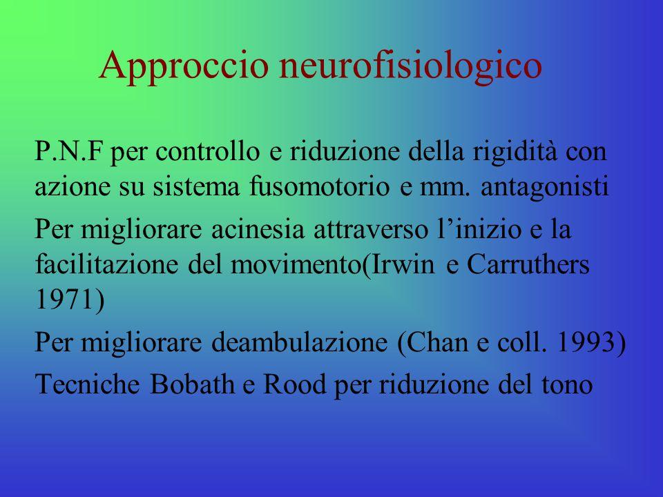 Approccio neurofisiologico