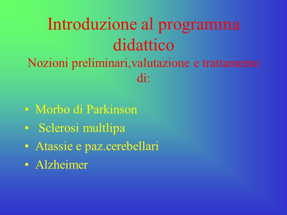 Introduzione al programma didattico Nozioni preliminari,valutazione e trattamento di: