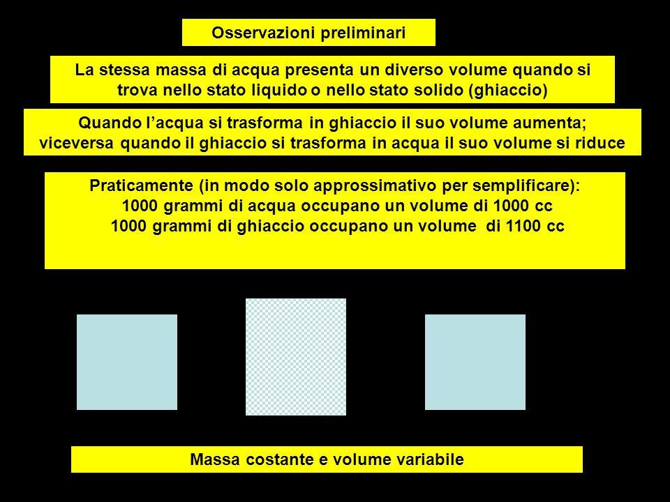 Osservazioni preliminari Massa costante e volume variabile