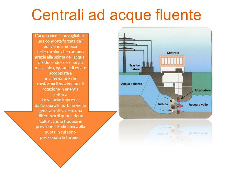 Centrali ad acque fluente