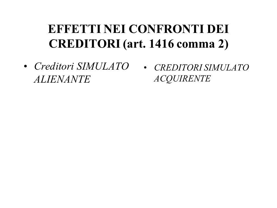 EFFETTI NEI CONFRONTI DEI CREDITORI (art. 1416 comma 2)