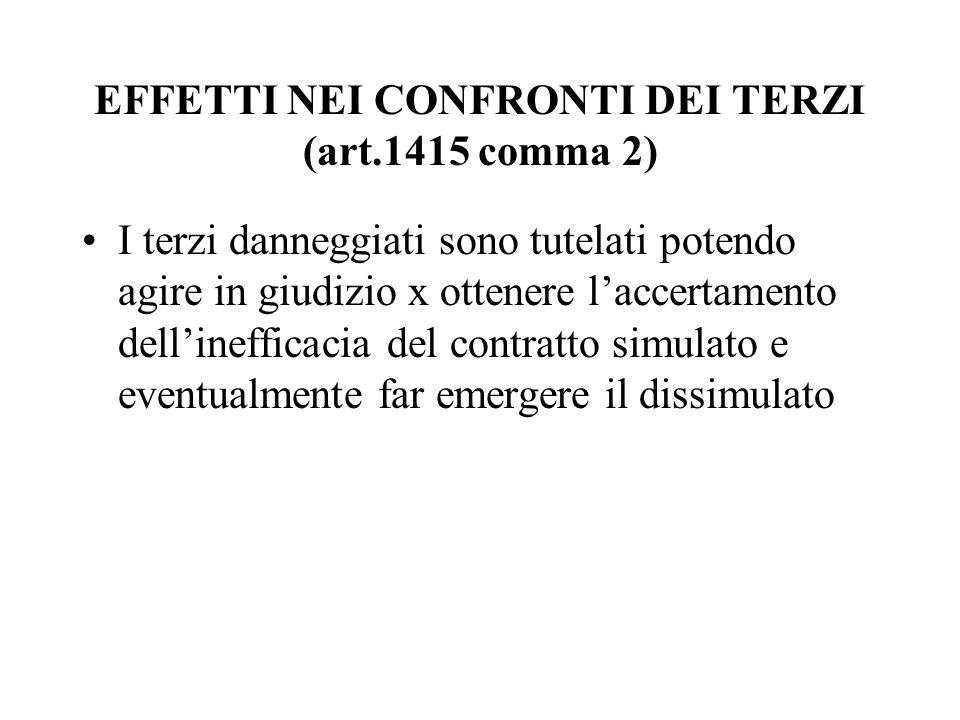 EFFETTI NEI CONFRONTI DEI TERZI (art.1415 comma 2)