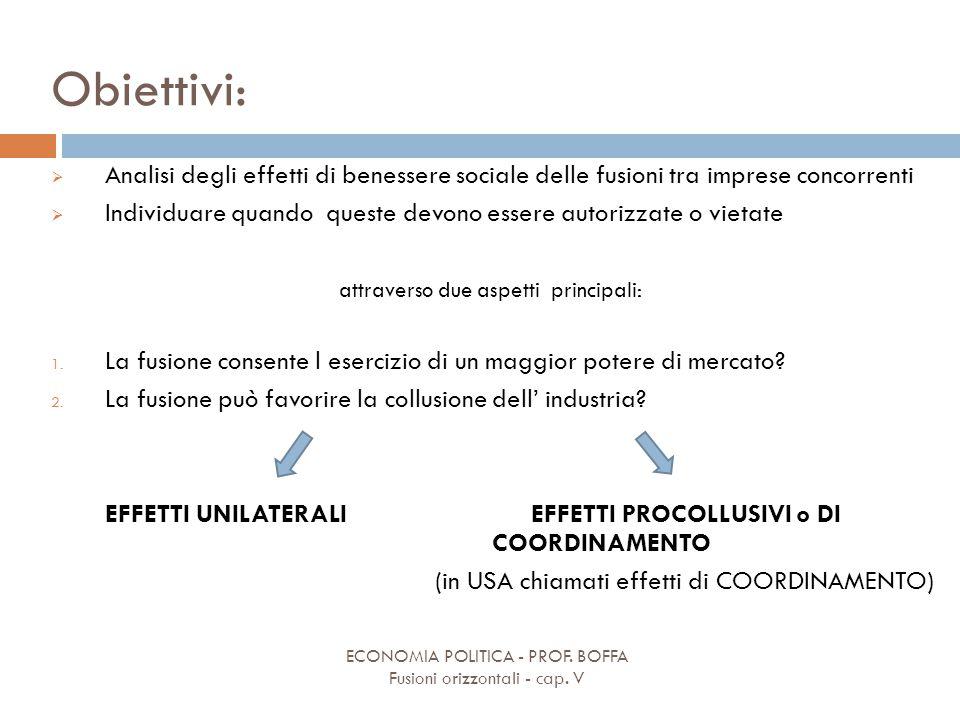 Obiettivi: Analisi degli effetti di benessere sociale delle fusioni tra imprese concorrenti.