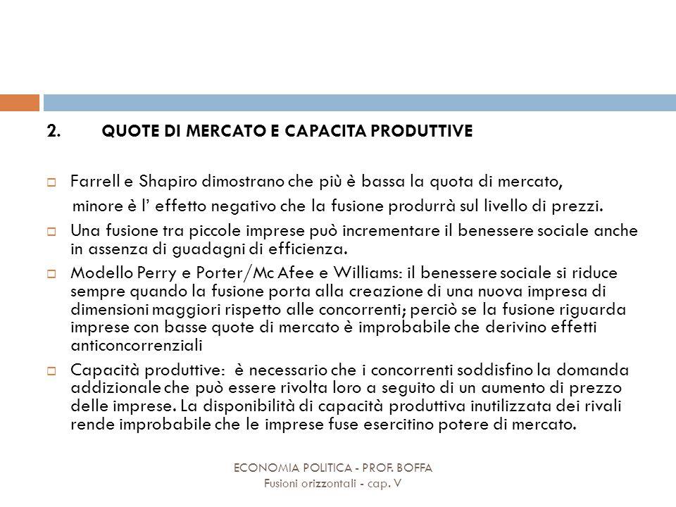 QUOTE DI MERCATO E CAPACITA PRODUTTIVE