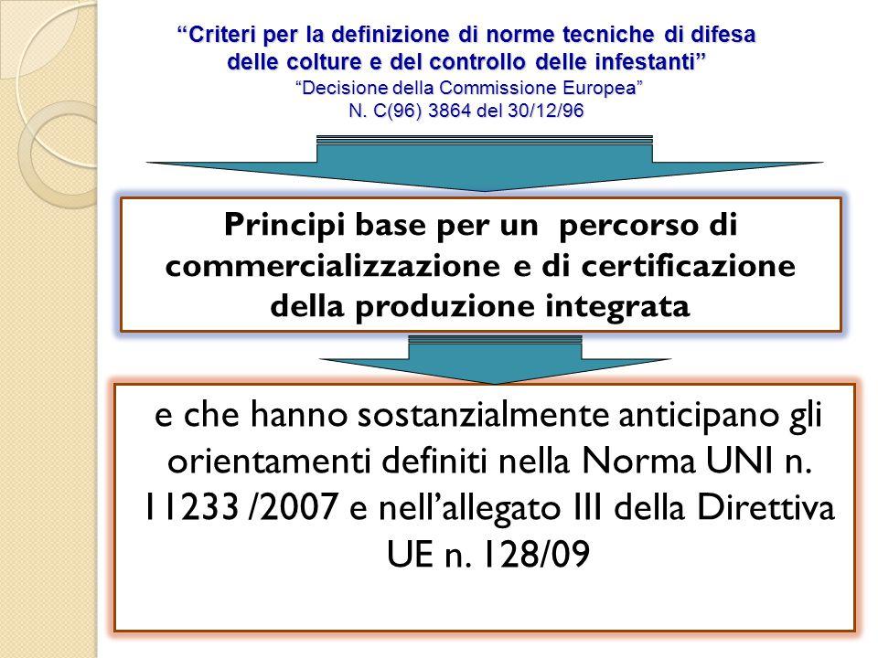 Criteri per la definizione di norme tecniche di difesa delle colture e del controllo delle infestanti Decisione della Commissione Europea N. C(96) 3864 del 30/12/96