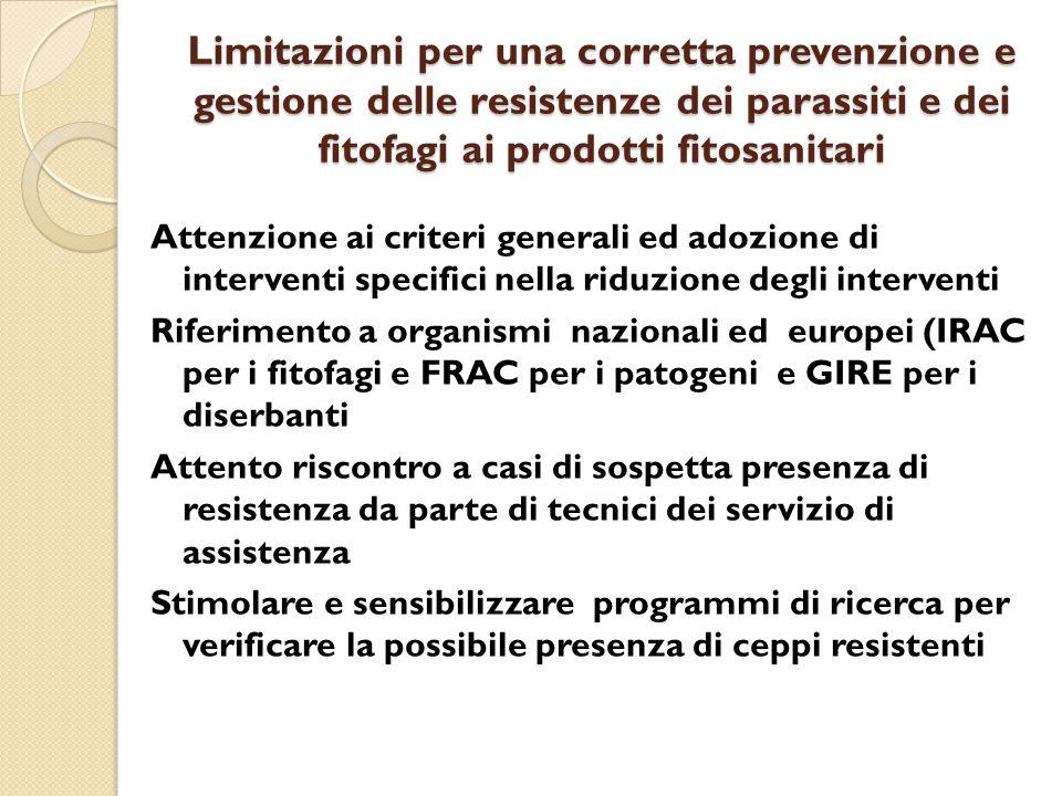 Limitazioni per una corretta prevenzione e gestione delle resistenze dei parassiti e dei fitofagi ai prodotti fitosanitari