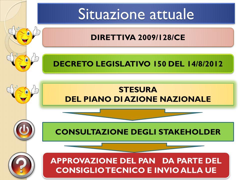 Situazione attuale DIRETTIVA 2009/128/CE