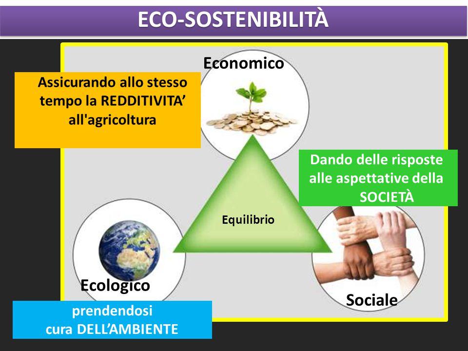 ECO-SOSTENIBILITÀ Economico Ecologico Sociale
