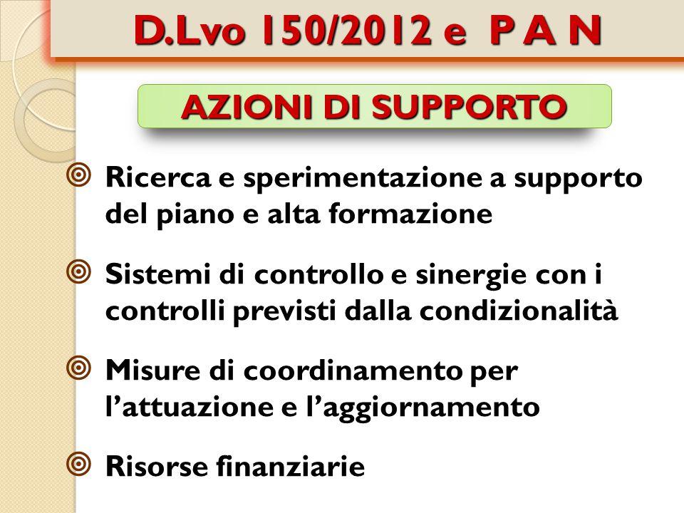 D.Lvo 150/2012 e P A N AZIONI DI SUPPORTO