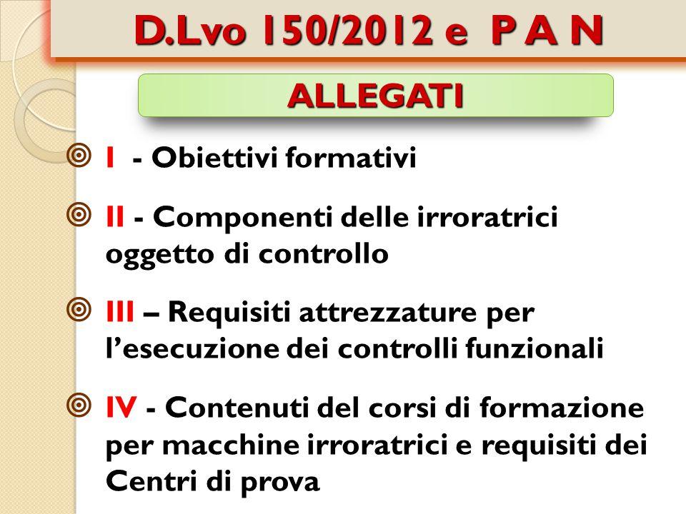 D.Lvo 150/2012 e P A N ALLEGATI I - Obiettivi formativi