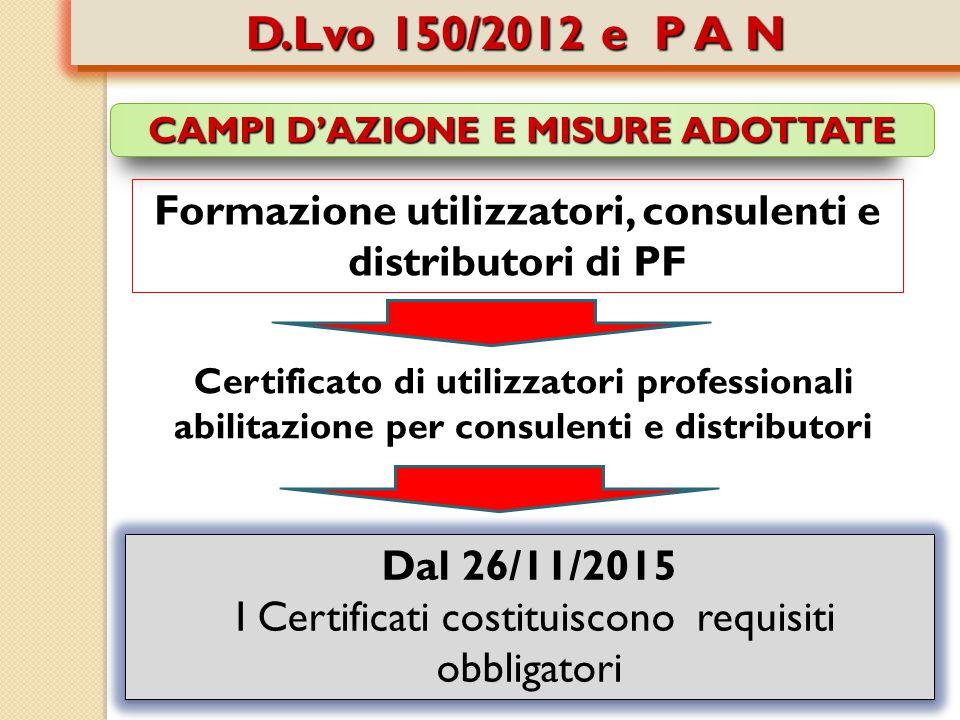 D.Lvo 150/2012 e P A N CAMPI D'AZIONE E MISURE ADOTTATE. Formazione utilizzatori, consulenti e distributori di PF.