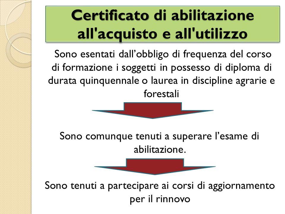 Certificato di abilitazione all acquisto e all utilizzo