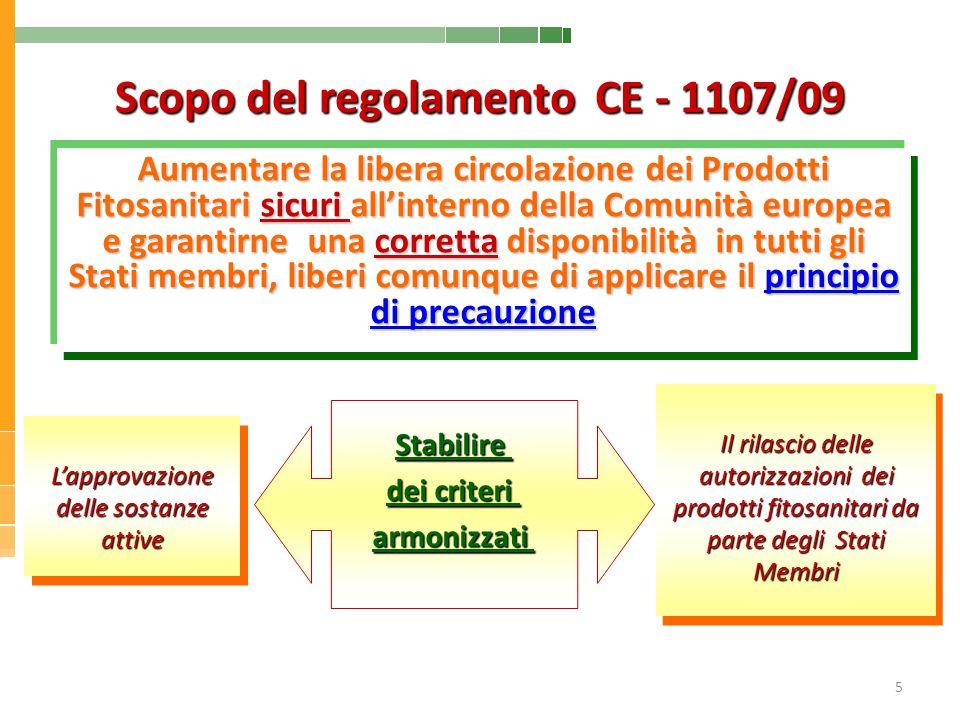 Scopo del regolamento CE - 1107/09